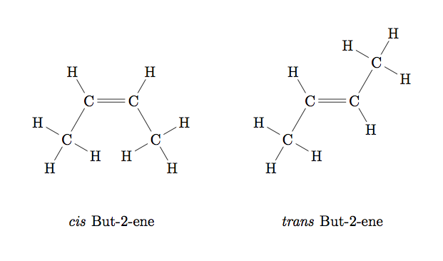 Geometric isomers of But-2-ene